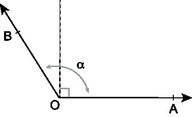 Ângulos e suas classificações – Geometria Enem