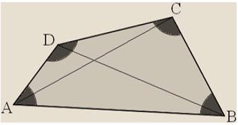 Matemática Enem - Quadrilátero