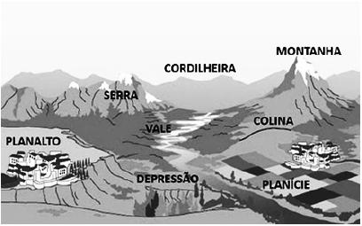 Resumo de Geologia Geral