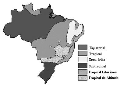 classificação dos climas do Brasil
