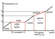 aula2_fig004.tif