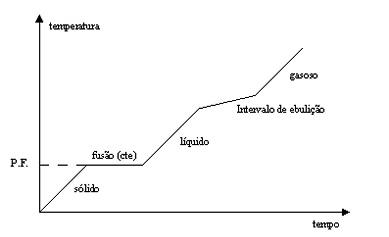aula2_fig7.tif