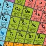 Enem – Dica de Química – Tabela Periódica