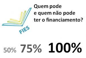 fies 100