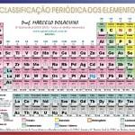 Química Enem: Domine Tabela Periódica com aulas da Khan Academy