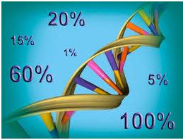 Intensivão de Biologia: Revisão 6 de Biologia Enem