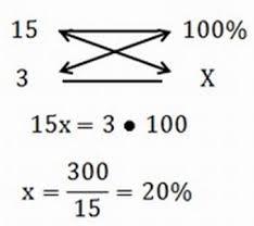 cálculos matemáticos usando porcentagem