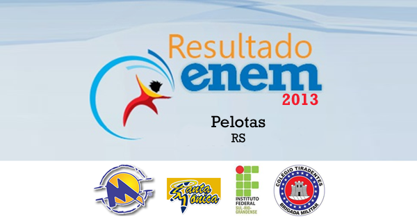 pelotas-resultado-enem-2013-escolas-fb
