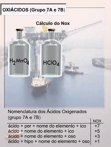 Química Base