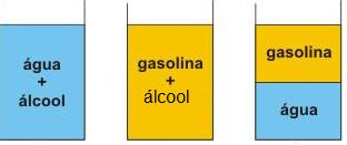 quimica 4 - solubilidade