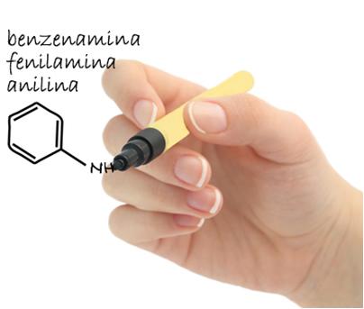 Química - Funções Orgânicas