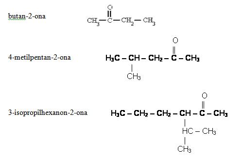 Química - Cetonas