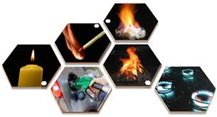 Química - Combustão