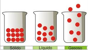 Química - Estados Fìsicos