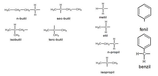 Química - Hidrocarbonetos