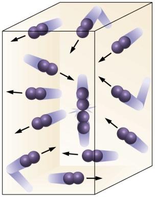 Moléculas - Gases