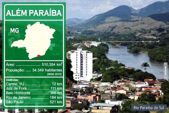 Além Paraíba Resultado Enem