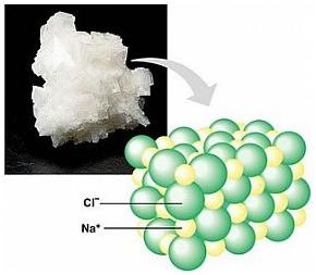 Sal - NaCl - substâncias iônicas