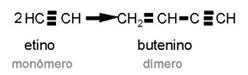 Polímeros - Dímero