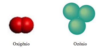 Substâncias químicas