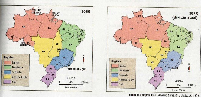 Brasil 1969 e 1988