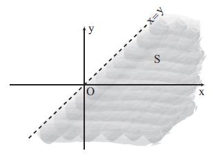Matemática - Relações