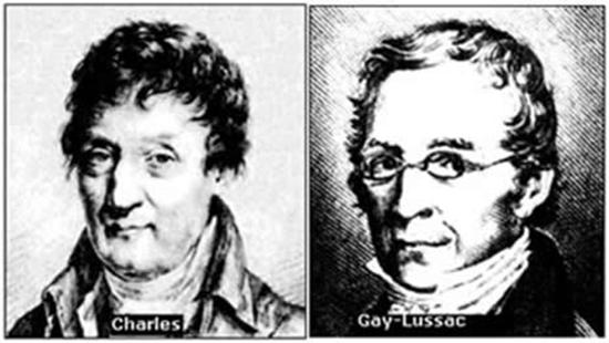 Charles & Gay-Lussac - Química Enem