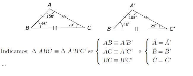 Matemática - congruência e semelhança de triângulos