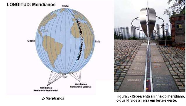 A Latitude e os Paralelos, a Longitude e os Meridianos - Geografia