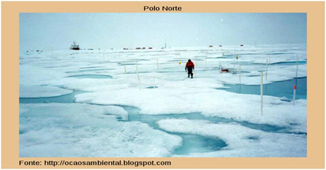 Zonas Climática da Terra