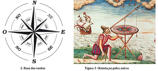 Orientação e Localização na superfície terrestre - Geografia Enem
