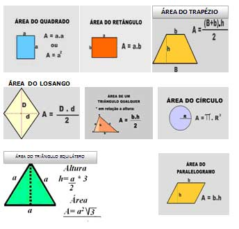 Figuras planas: Definições e Aplicações – Matemática Enem