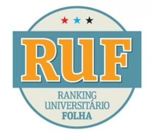 universidades ruf