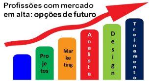 profissões de futuro