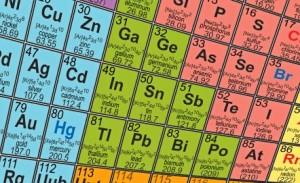 Química - o que mais cai no Enem