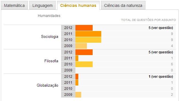 ciências humanas - humanidades