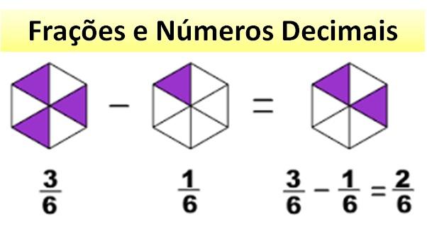 Frações e Números Decimais