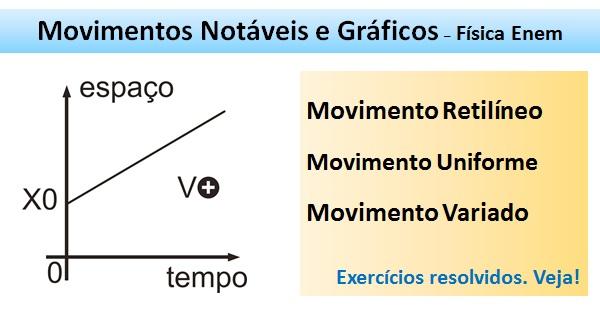MRUV Movimento Retilíneo Uniformemente Variado