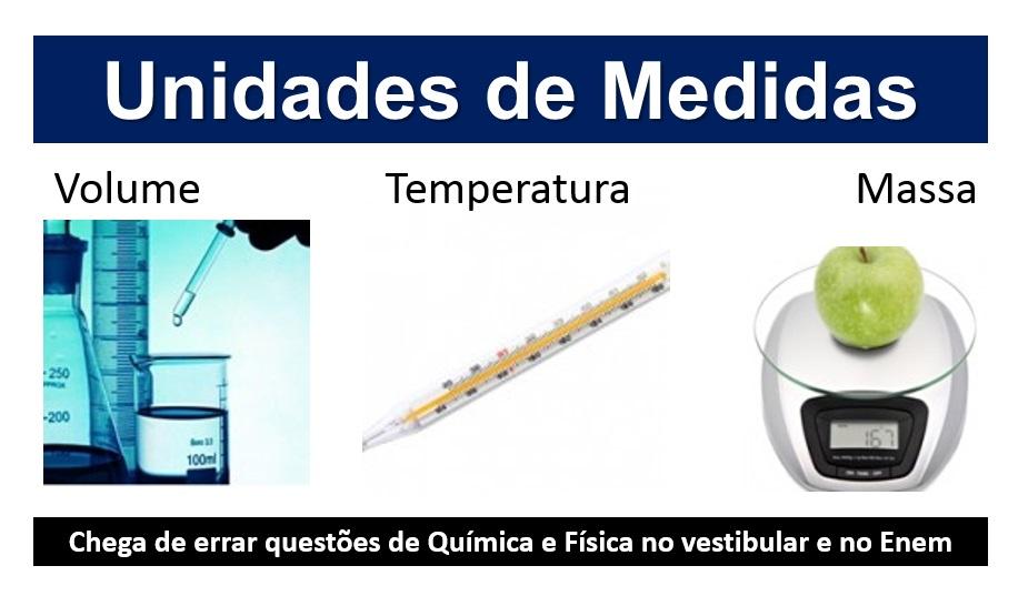 5ed613fa9 Unidades de Medidas. Revisão de Química para vestibulares e Enem
