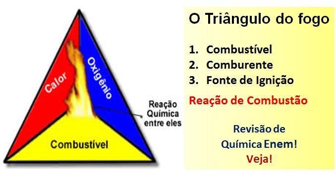 triângulo de Fogo