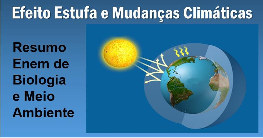 Veja o efeito estufa e as mudanças no clima