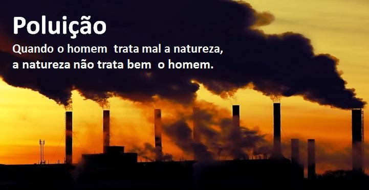 Poluição, Efeito Estufa e Aquecimento Global