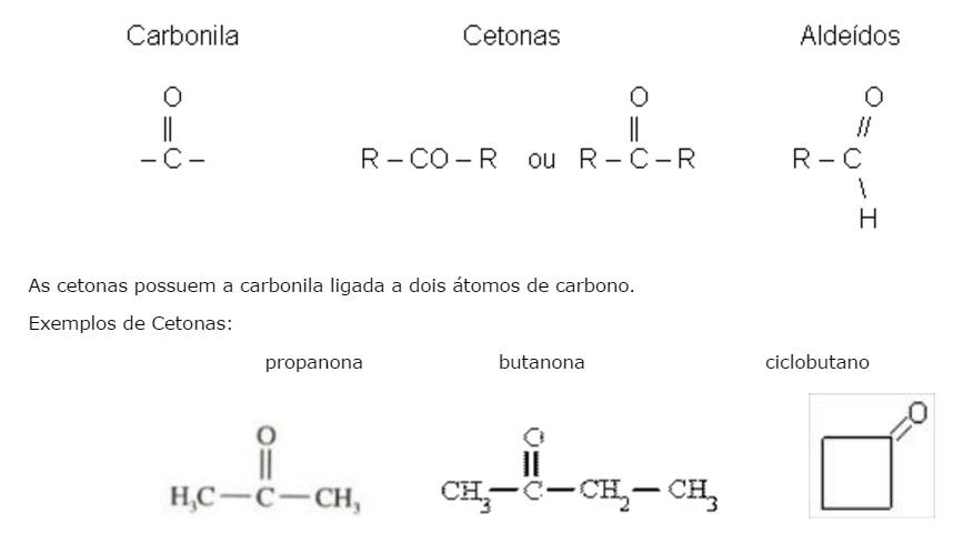 Exemplos do site Só Química