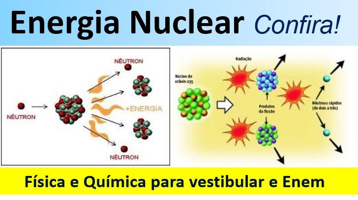 619309c7072 Quer saber como as transformações energéticas ocorrem no interior das usinas  nucleares e nos reatores de água fervente e pressurizada