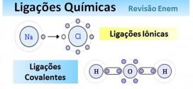 Ligações Iônicas, Covalentes, e ligações Metálicas. Revisão de Química vestibular e Enem.