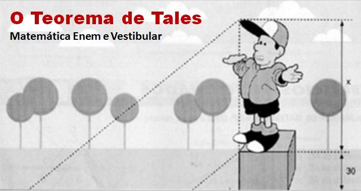 O Teorema de Tales de Mileto