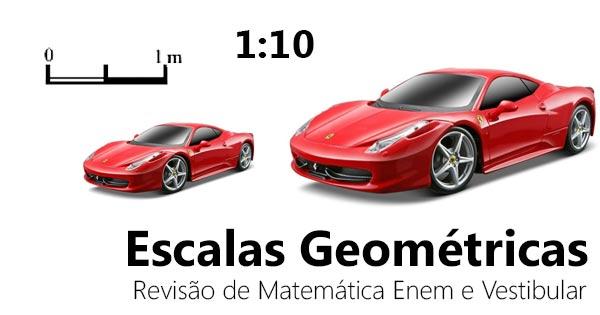 escalas geométricas
