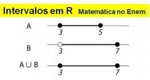 intervalos em R destacada
