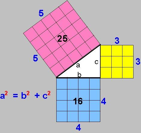 Teorema de pitagoras cubos