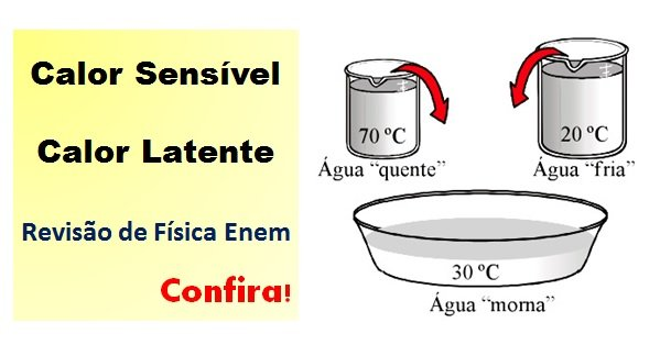 Calor Sensível e Calor Latente